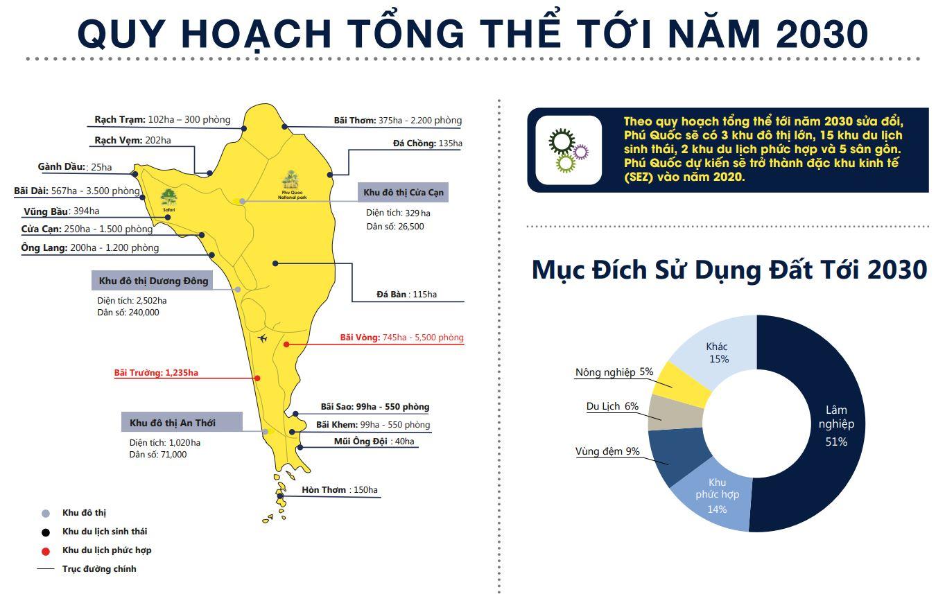 Quy hoạch tổng thể Phú Quốc tới 2030 bãi vòng - Quy-hoạch-tổng-thể-Phú-Quốc-tới-2030 - Bãi Vòng – không đơn giản chỉ là một bến cảng tại Phú Quốc