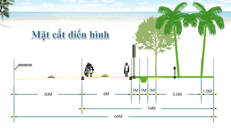 Phú Quốc công bố quy hoạch tuyến đường ven biển Bãi Trường quy hoạch tuyến đường ven biển - 51693748-7AF0-4154-AE5C-CB6AEBE35FE9 - Phú Quốc công bố quy hoạch tuyến đường ven biển Bãi Trường