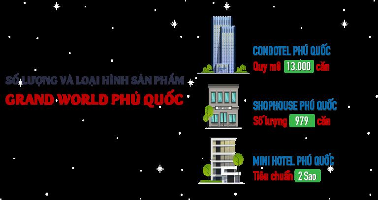 Thông tin tổng quan về dự án Grand World Phú Quốc tiến độ dự án grand world phú quốc - Thông-tin-tổng-quan-về-dự-án-Grand-World-Phú-Quốc - Video tiến độ dự án Grand World Phú Quốc Tháng 10 – 2019